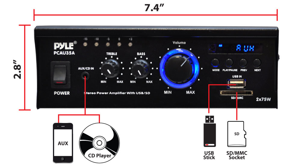New Pyle Pcau35a Mini 2x75 Watt Stereo Power Amplifier Usb