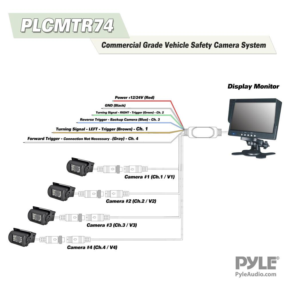 Pyle - PLCMTR74. >