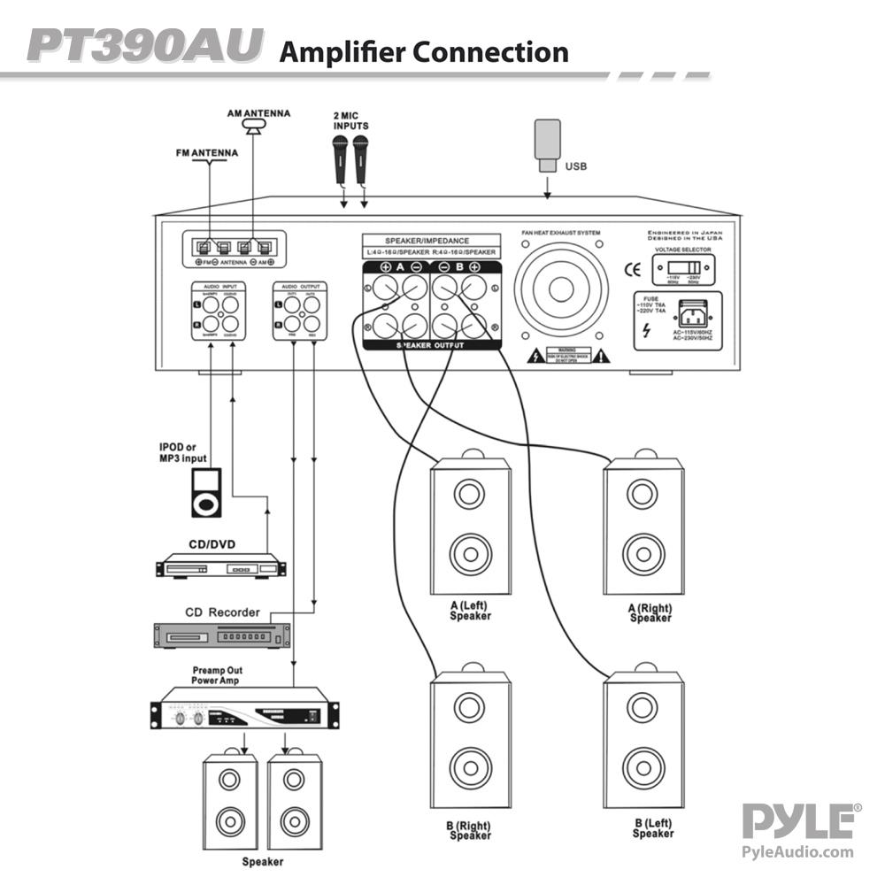 pyle amp wiring diagram pyle plcm7700 wiring diagram pyle 4 channel home stereo am/fm receiver amp amplifier ... #11