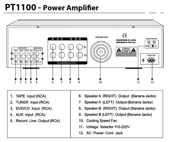 PT1100_diagram jokerman electronics,home pt1100 1000 watt power amplifier  at readyjetset.co